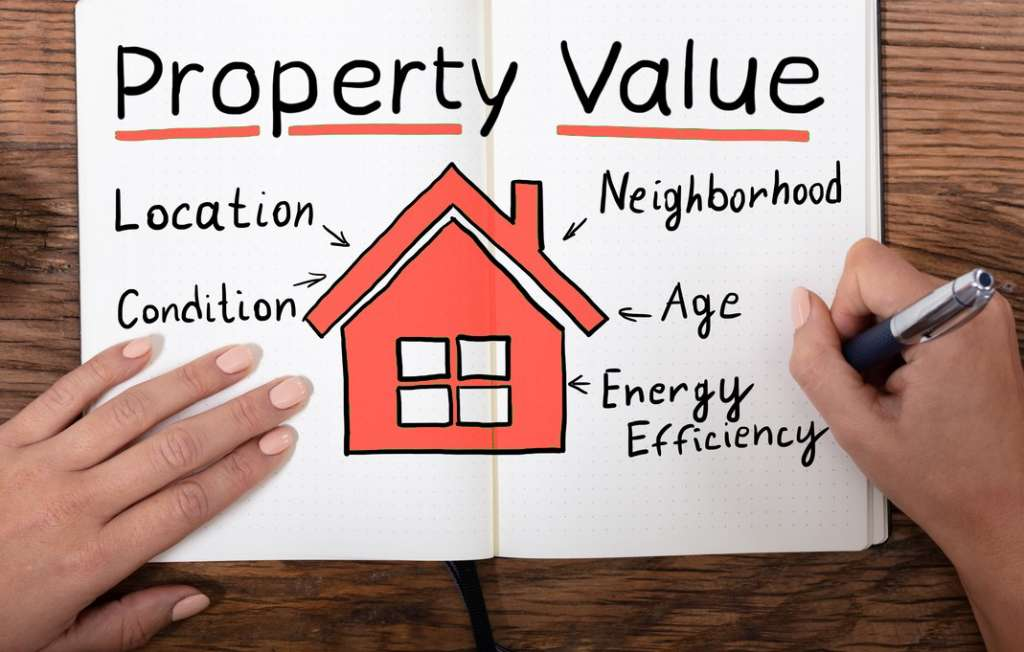 Main drivers for a property valuation in Berlin